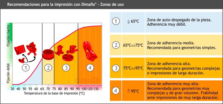 dimafix-grafica